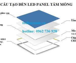 cấu tạo đèn led panel âm trần 600x600